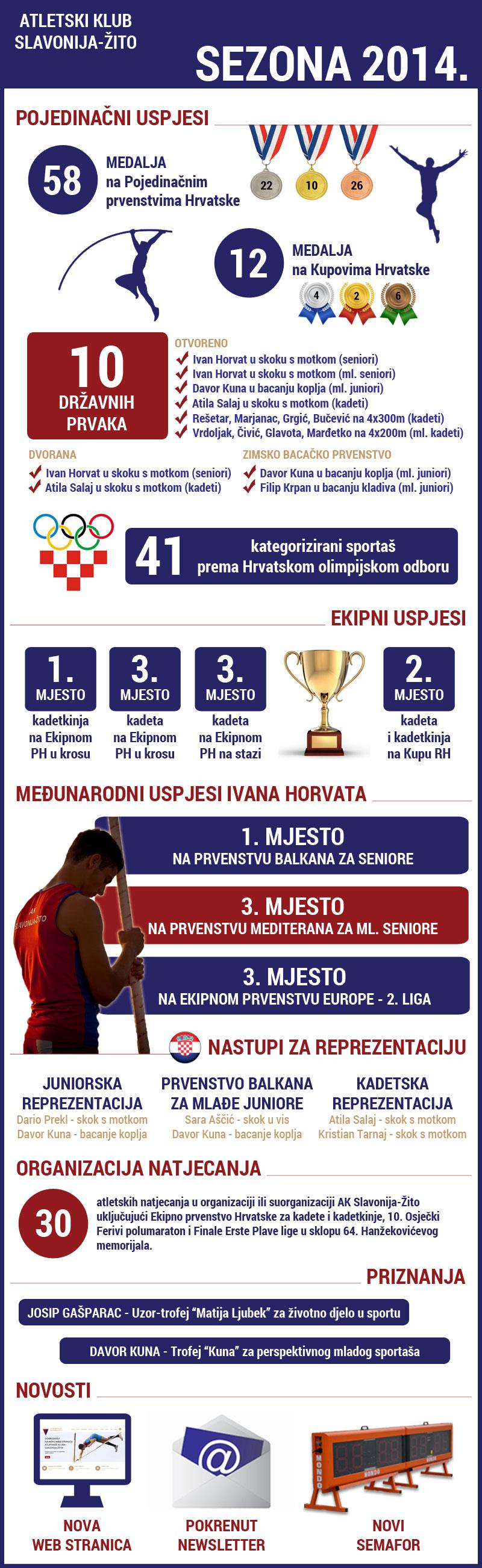 Infografika-sezona-2014